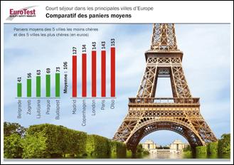 comprataifvilleeuropéenne-paris